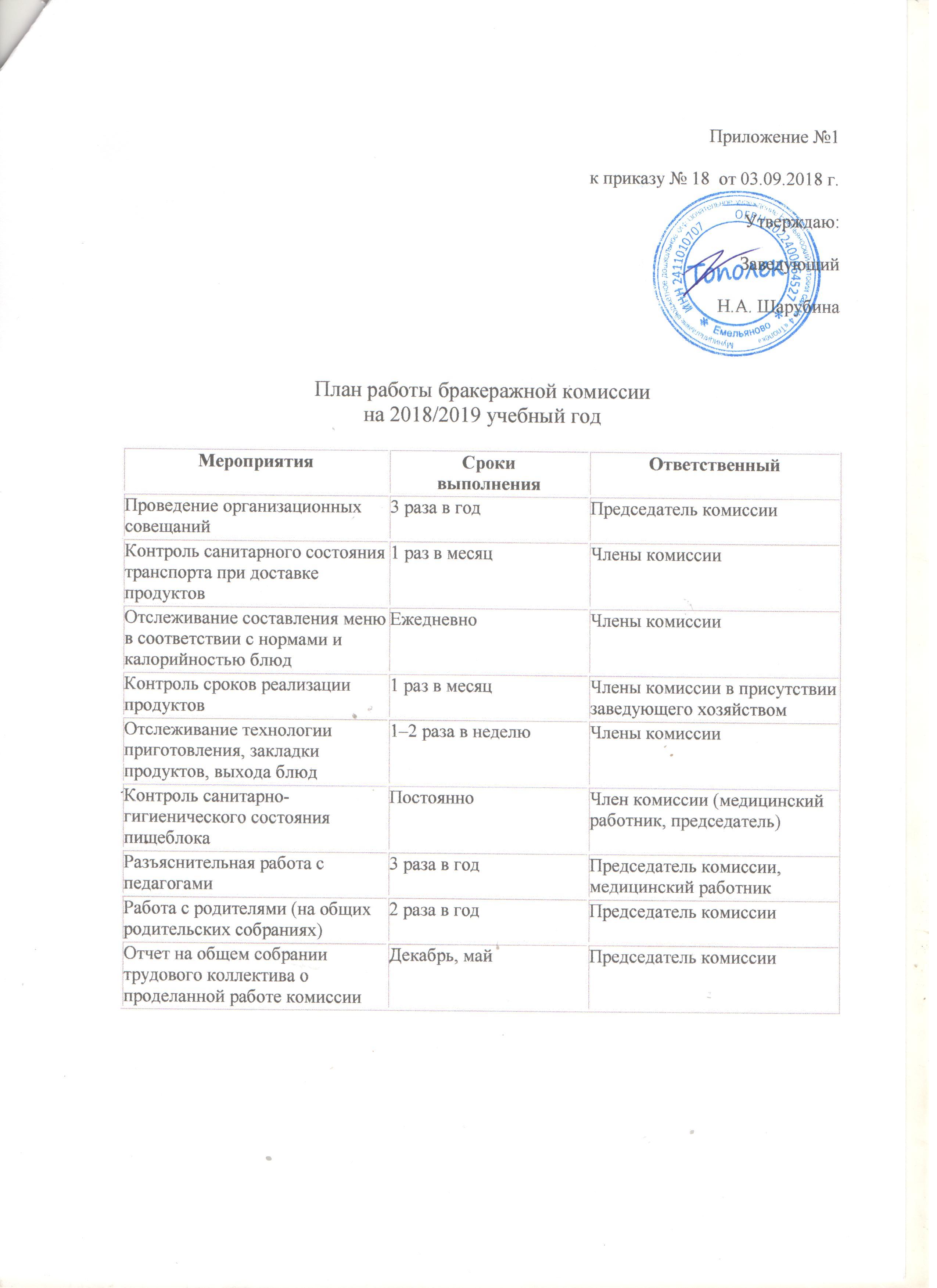 План работы бракеражной комиссии 2018-2019 уч.год