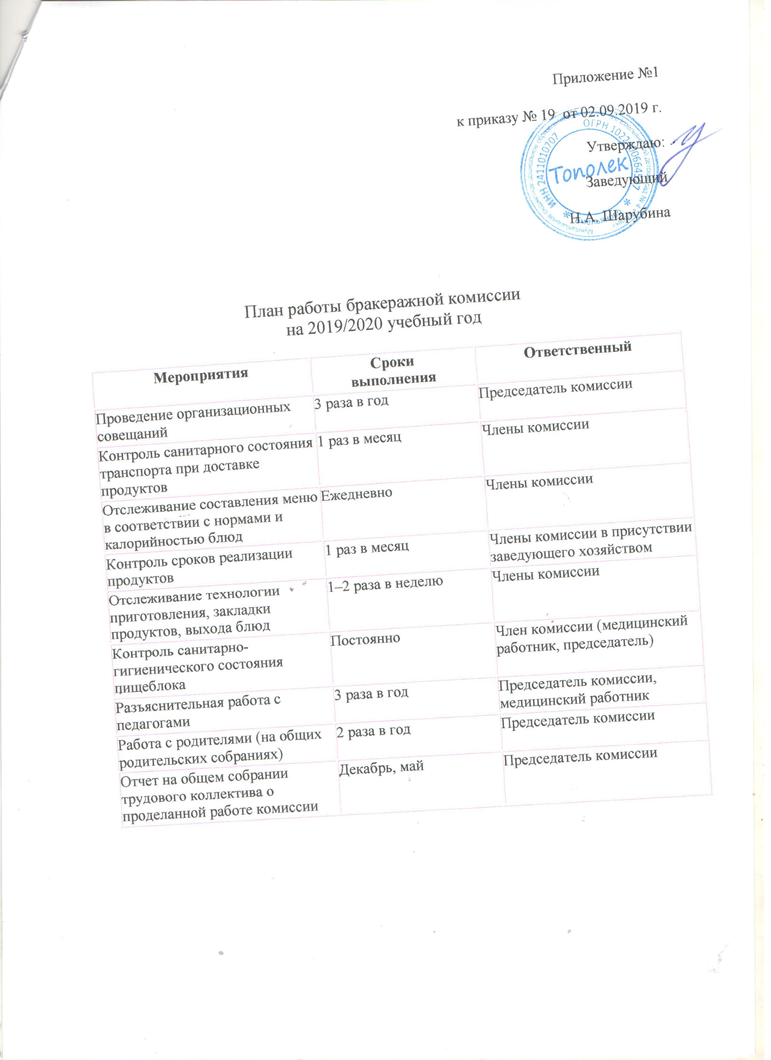 План работы бракеражной комиссии